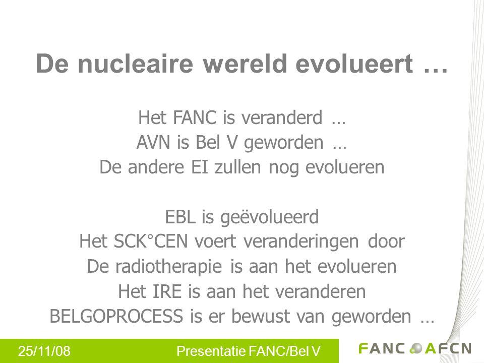25/11/08 Presentatie FANC/Bel V De nucleaire wereld evolueert … Het FANC is veranderd … AVN is Bel V geworden … De andere EI zullen nog evolueren EBL