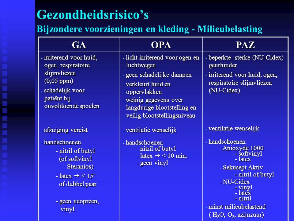 GAOPAPAZ - irriterend voor huid, ogen, respiratoire slijmvliezen (0,05 ppm) - schadelijk voor patiënt bij onvoldoende spoelen - afzuiging vereist - ha