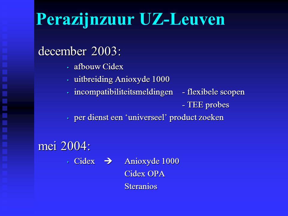 december 2003: afbouw Cidex afbouw Cidex uitbreiding Anioxyde 1000 uitbreiding Anioxyde 1000 incompatibiliteitsmeldingen- flexibele scopen incompatibi