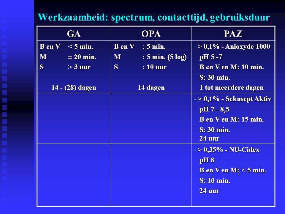GAOPAPAZ B en V < 5 min. M± 20 min. S> 3 uur 14 - (28) dagen B en V: 5 min. M: 5 min. (5 log) S: 10 uur 14 dagen > 0,1% - Anioxyde 1000 > 0,1% - Aniox