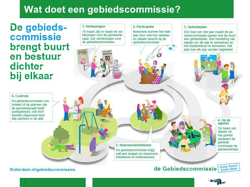 5 Wat doet een gebiedscommissie?