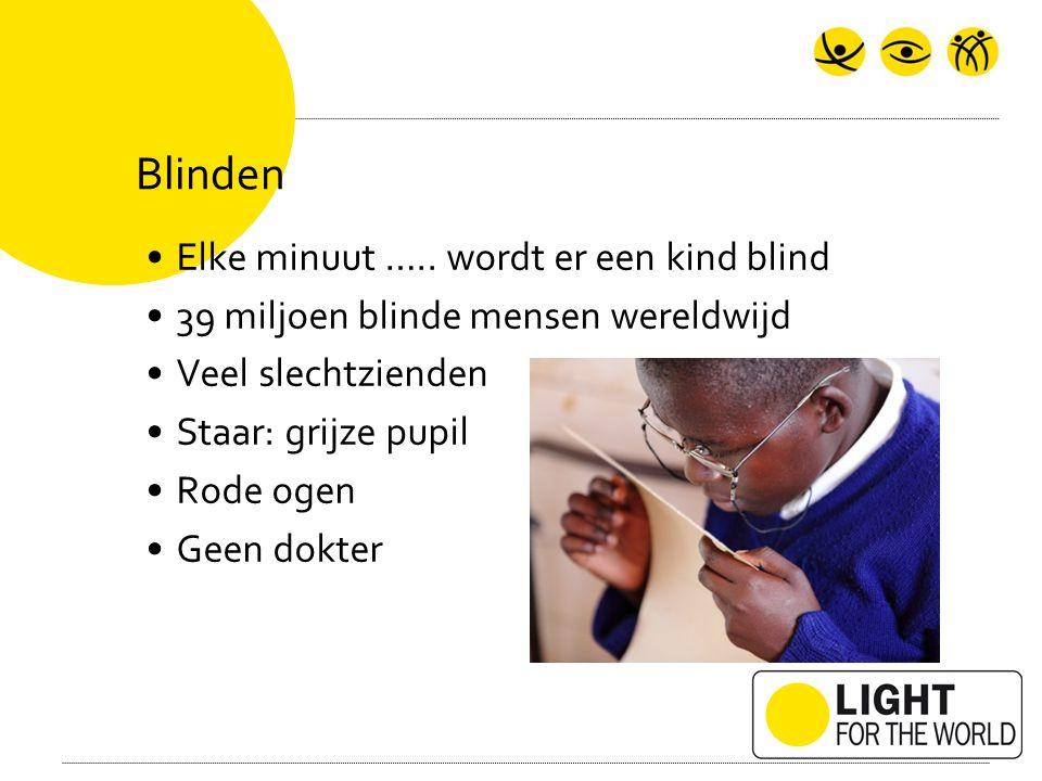 Blinden Elke minuut …..