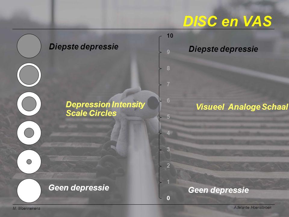 M. Moennekens Adelante Hoensbroek DISC en VAS Geen depressie Diepste depressie 0 1 2 3 4 5 6 7 8 9 10 Geen depressie Diepste depressie Depression Inte