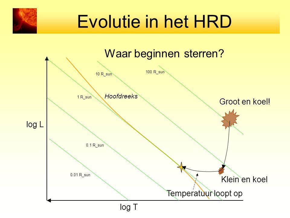 Evolutie in het HRD log T log L Hoofdreeks Waar beginnen sterren? 0.01 R_sun 0.1 R_sun 1 R_sun 10 R_sun 100 R_sun Groot en koel! Klein en koel Tempera