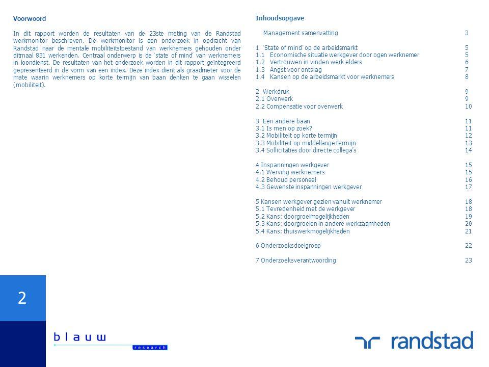2 Voorwoord In dit rapport worden de resultaten van de 23ste meting van de Randstad werkmonitor beschreven.