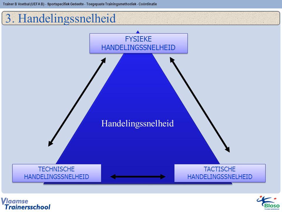 Handelingssnelheid TECHNISCHE HANDELINGSSNELHEID FYSIEKE HANDELINGSSNELHEID TACTISCHE HANDELINGSSNELHEID 3. Handelingssnelheid Trainer B Voetbal (UEFA
