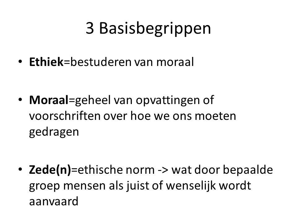 3 Basisbegrippen Ethiek=bestuderen van moraal Moraal=geheel van opvattingen of voorschriften over hoe we ons moeten gedragen Zede(n)=ethische norm ->