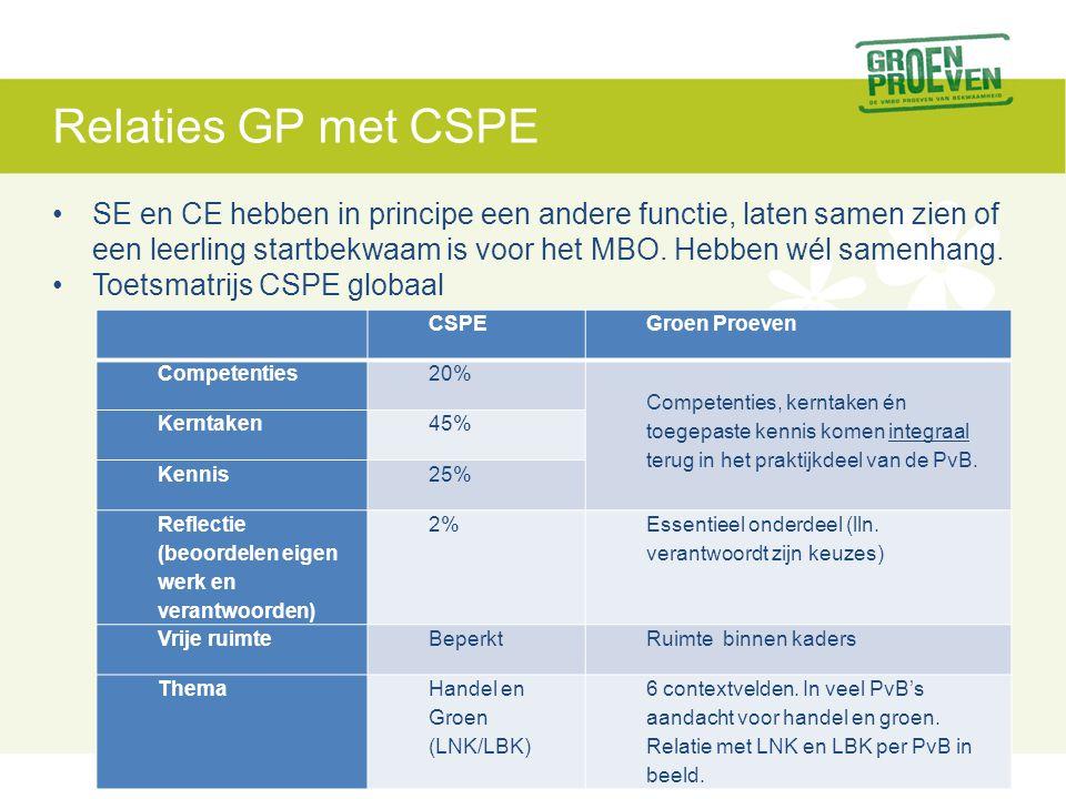 Relaties GP met CSPE SE en CE hebben in principe een andere functie, laten samen zien of een leerling startbekwaam is voor het MBO. Hebben wél samenha