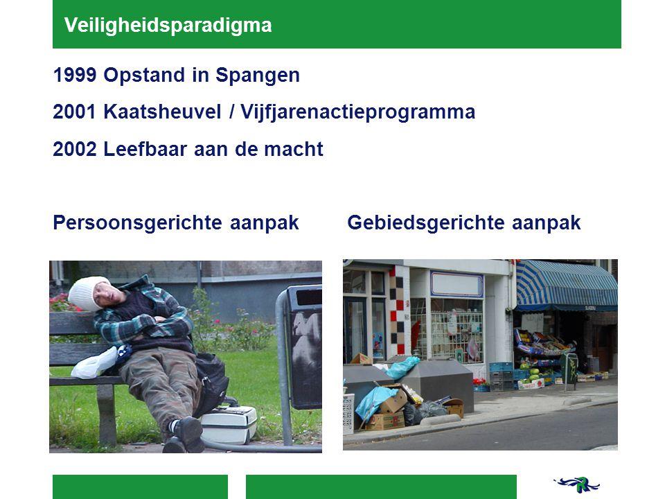 Veiligheidsparadigma 1999 Opstand in Spangen 2001 Kaatsheuvel / Vijfjarenactieprogramma 2002 Leefbaar aan de macht Persoonsgerichte aanpak Gebiedsgerichte aanpak