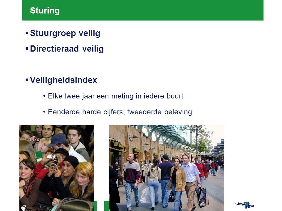 Sturing  Stuurgroep veilig  Directieraad veilig  Veiligheidsindex Elke twee jaar een meting in iedere buurt Eenderde harde cijfers, tweederde belev