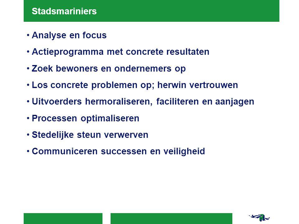 Stadsmariniers Analyse en focus Actieprogramma met concrete resultaten Zoek bewoners en ondernemers op Los concrete problemen op; herwin vertrouwen Ui