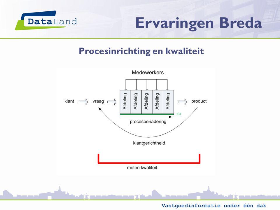 Ervaringen Breda Procesinrichting en kwaliteit