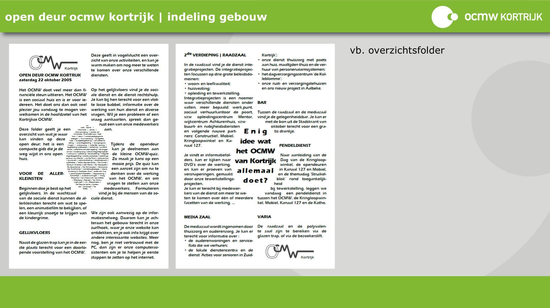 open deur ocmw kortrijk | varia koppeling aan andere 'gelijkaardige' initiatieven: open deur Kanaal 127, Mobiel en Kringloopwinkel, en ook Struikelblok, met shuttlebus tussen de initiatieven.