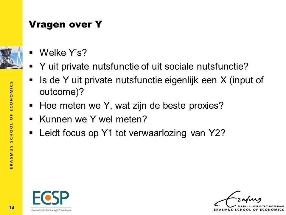 Vragen over Y  Welke Y's.  Y uit private nutsfunctie of uit sociale nutsfunctie.