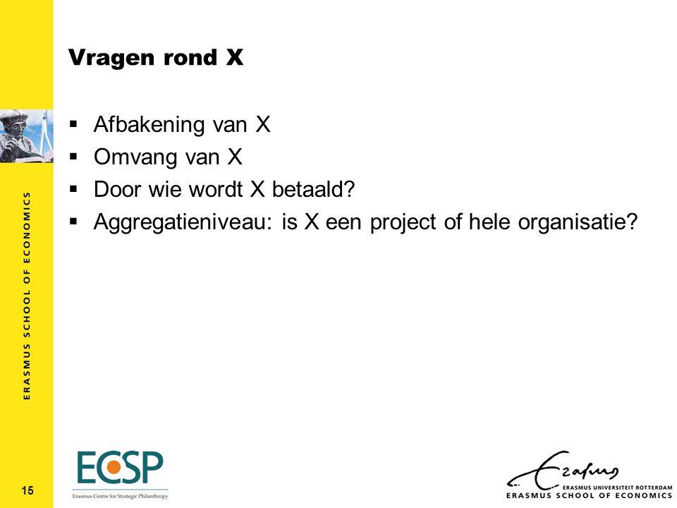 Vragen rond X  Afbakening van X  Omvang van X  Door wie wordt X betaald.
