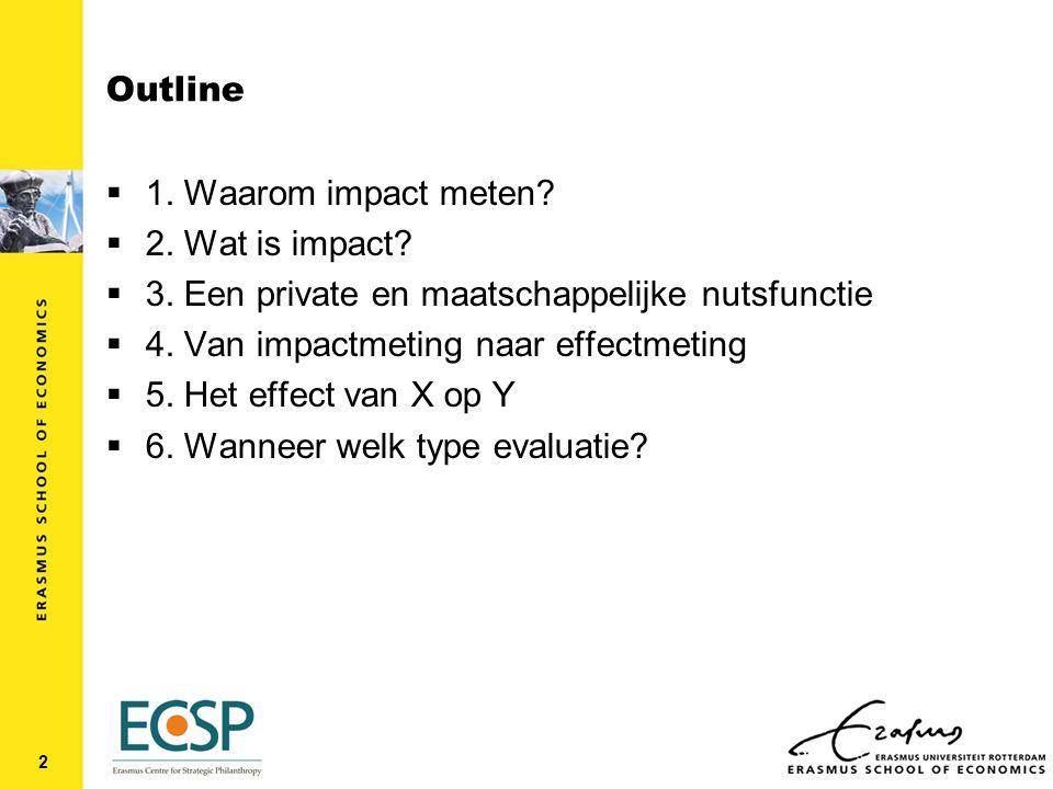 Outline  1. Waarom impact meten.  2. Wat is impact.