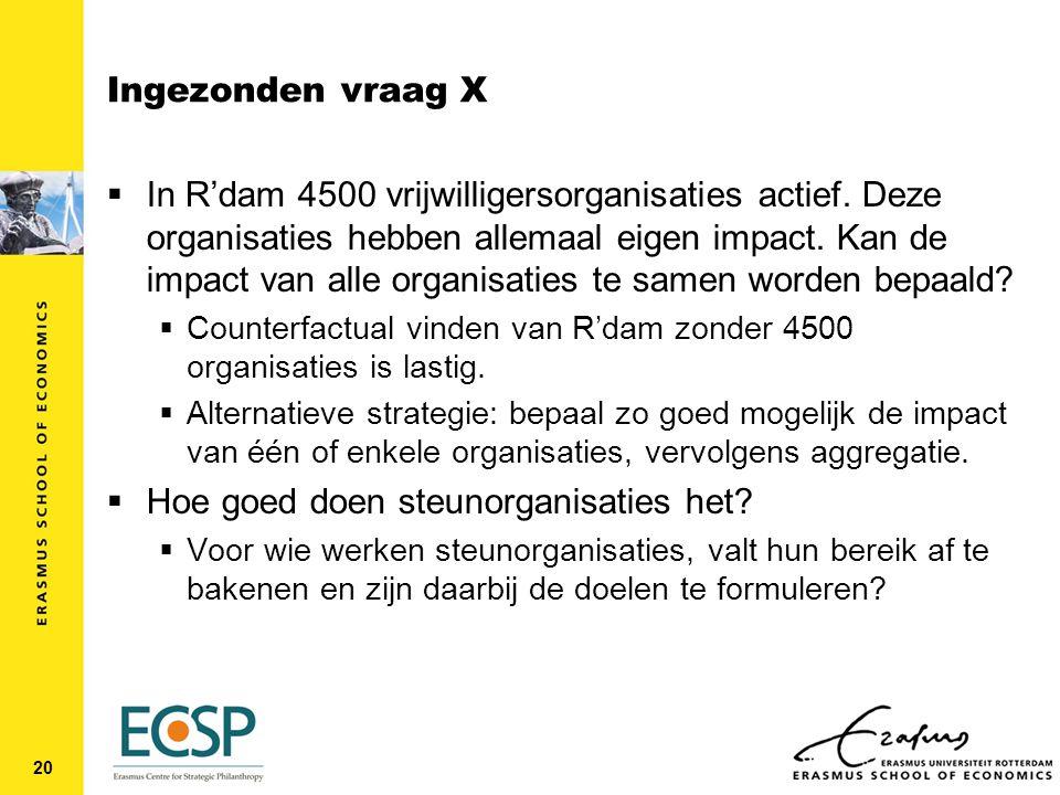 Ingezonden vraag X  In R'dam 4500 vrijwilligersorganisaties actief.