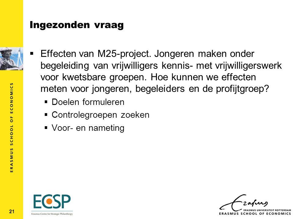 Ingezonden vraag  Effecten van M25-project.