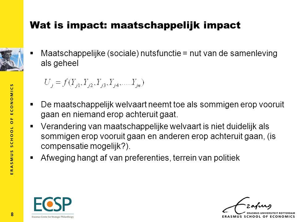 Wat is impact: maatschappelijk impact  Maatschappelijke (sociale) nutsfunctie = nut van de samenleving als geheel  De maatschappelijk welvaart neemt toe als sommigen erop vooruit gaan en niemand erop achteruit gaat.
