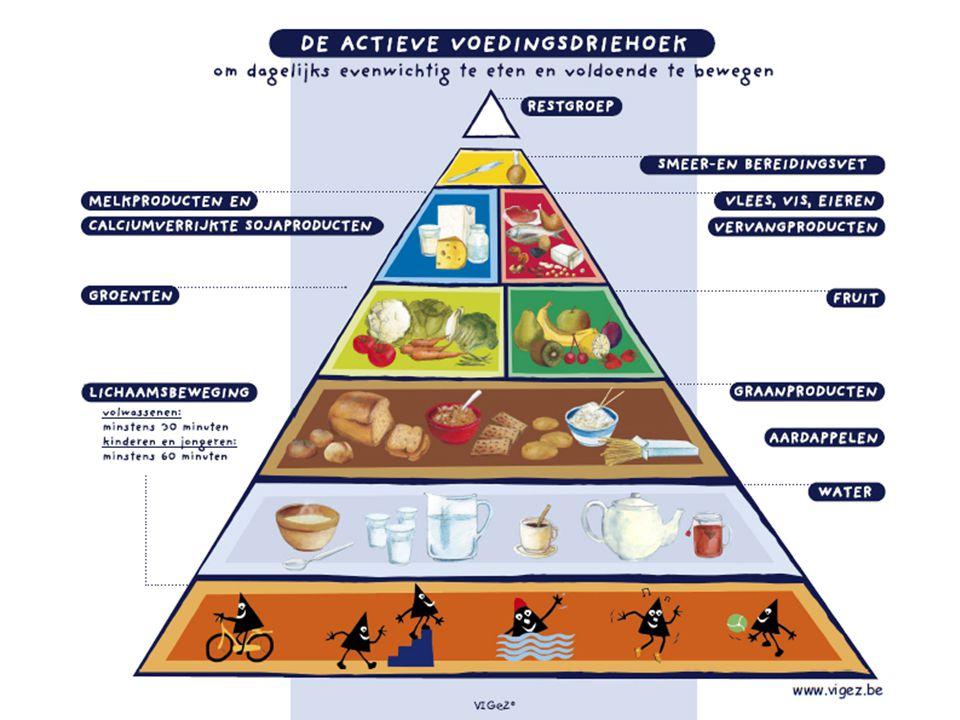 9) Wat kan je het beste eten als je een grote sportinspanning moet leveren.
