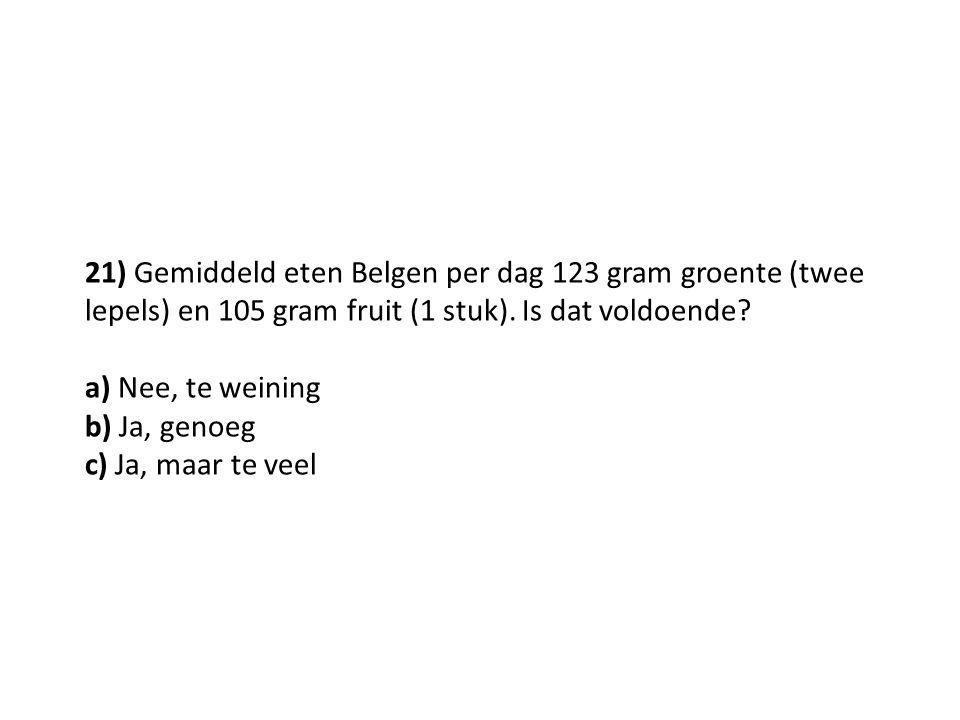 21) Gemiddeld eten Belgen per dag 123 gram groente (twee lepels) en 105 gram fruit (1 stuk). Is dat voldoende? a) Nee, te weining b) Ja, genoeg c) Ja,