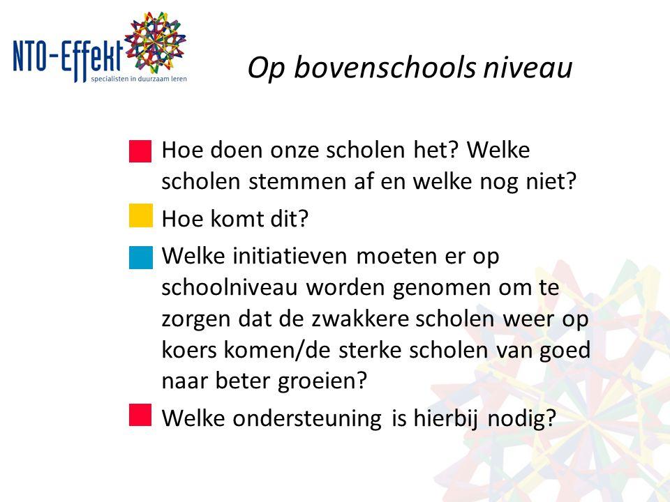 Op bovenschools niveau Hoe doen onze scholen het? Welke scholen stemmen af en welke nog niet? Hoe komt dit? Welke initiatieven moeten er op schoolnive