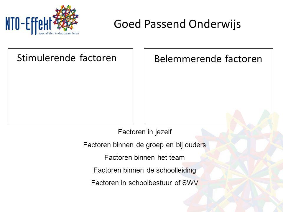 Goed Passend Onderwijs Stimulerende factoren Belemmerende factoren Factoren in jezelf Factoren binnen de groep en bij ouders Factoren binnen het team
