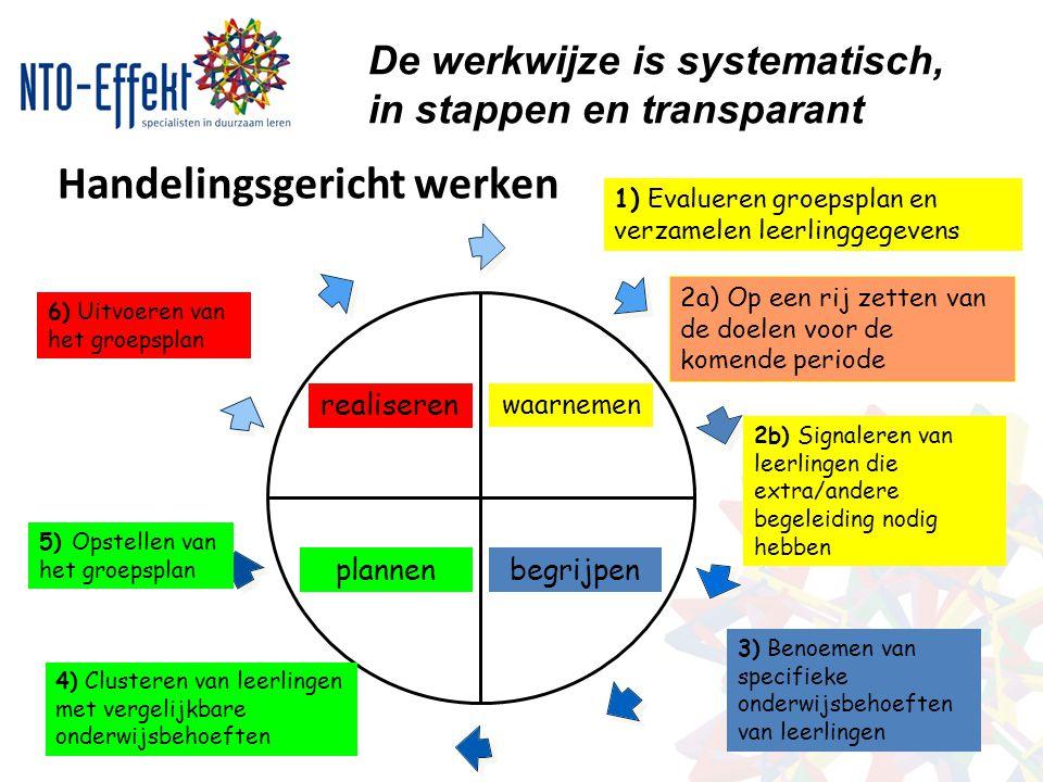 Handelingsgericht werken waarnemen begrijpenplannen realiseren 1) Evalueren groepsplan en verzamelen leerlinggegevens 2b) Signaleren van leerlingen di