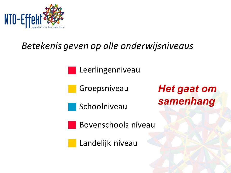 Betekenis geven op alle onderwijsniveaus Leerlingenniveau Groepsniveau Schoolniveau Bovenschools niveau Landelijk niveau Het gaat om samenhang