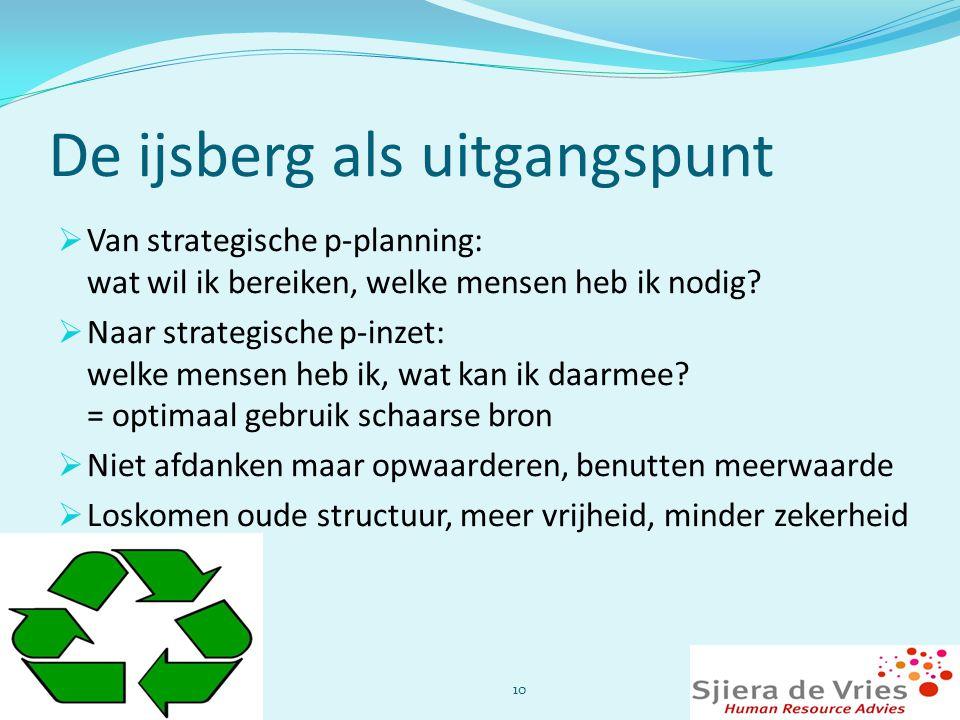De ijsberg als uitgangspunt  Van strategische p-planning: wat wil ik bereiken, welke mensen heb ik nodig?  Naar strategische p-inzet: welke mensen h