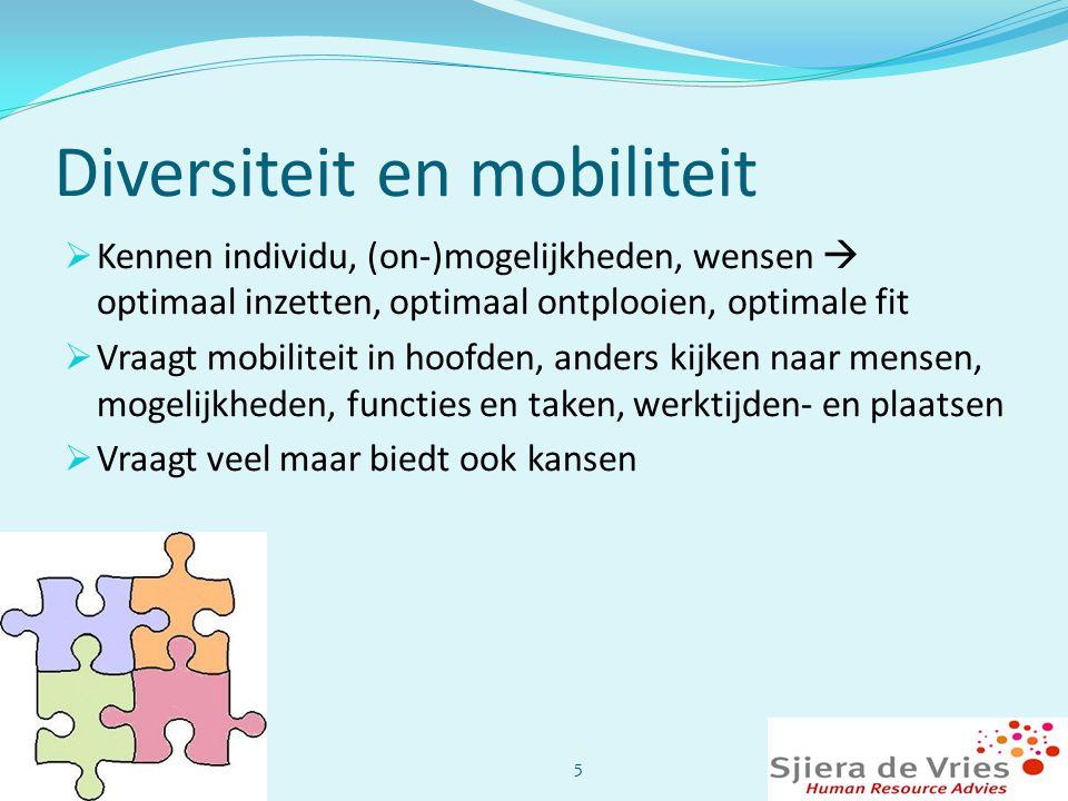 Diversiteit en mobiliteit  Kennen individu, (on-)mogelijkheden, wensen  optimaal inzetten, optimaal ontplooien, optimale fit  Vraagt mobiliteit in