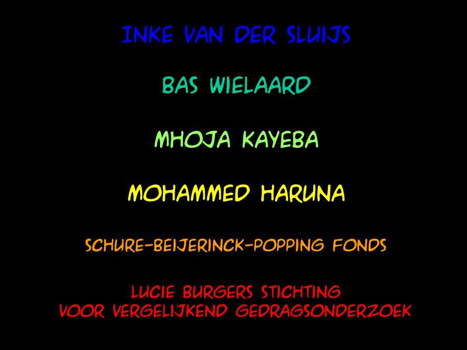 schure-beijerinck-popping fonds Inke van der sluijs Mhoja kayeba mohammed haruna Bas wielaard Lucie Burgers stichting voor vergelijkend gedragsonderzo