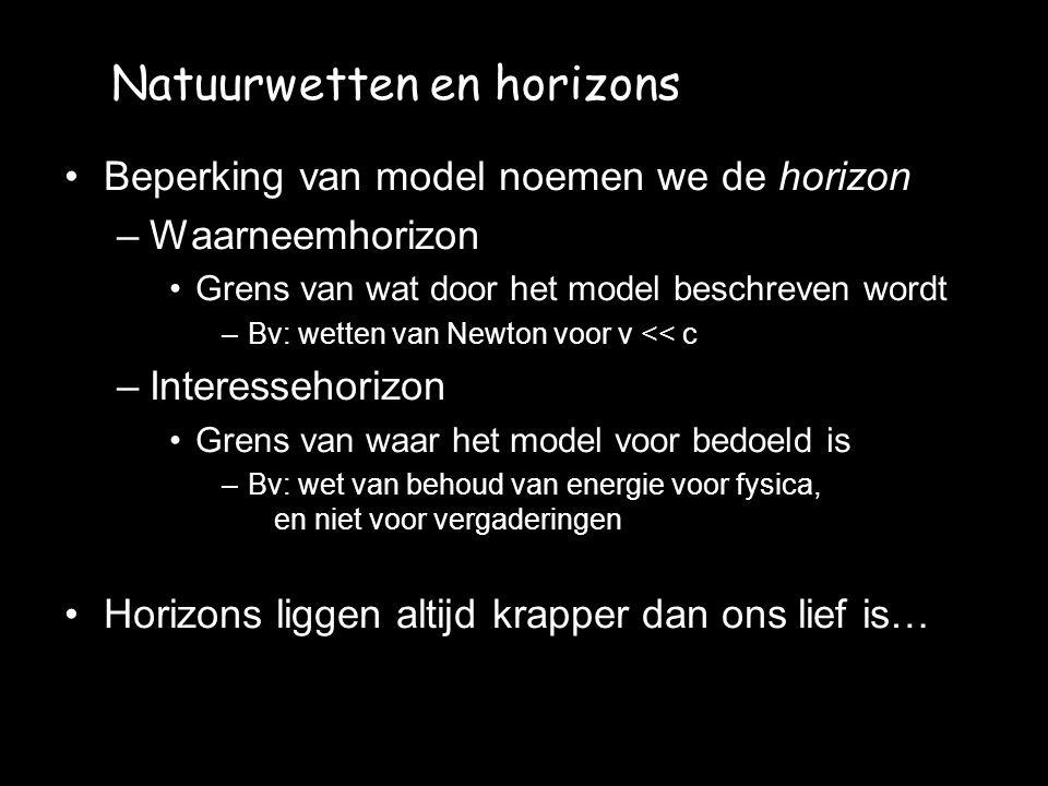 JvW et al. - CMV 2008/06/12 Natuurwetten en horizons Beperking van model noemen we de horizon –Waarneemhorizon Grens van wat door het model beschreven