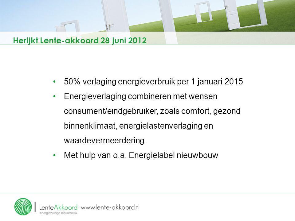 Herijkt Lente-akkoord 28 juni 2012 50% verlaging energieverbruik per 1 januari 2015 Energieverlaging combineren met wensen consument/eindgebruiker, zo