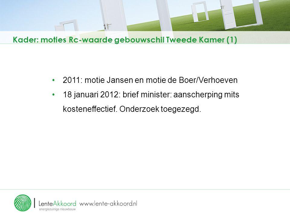 Kader: moties Rc-waarde gebouwschil Tweede Kamer (1) 2011: motie Jansen en motie de Boer/Verhoeven 18 januari 2012: brief minister: aanscherping mits