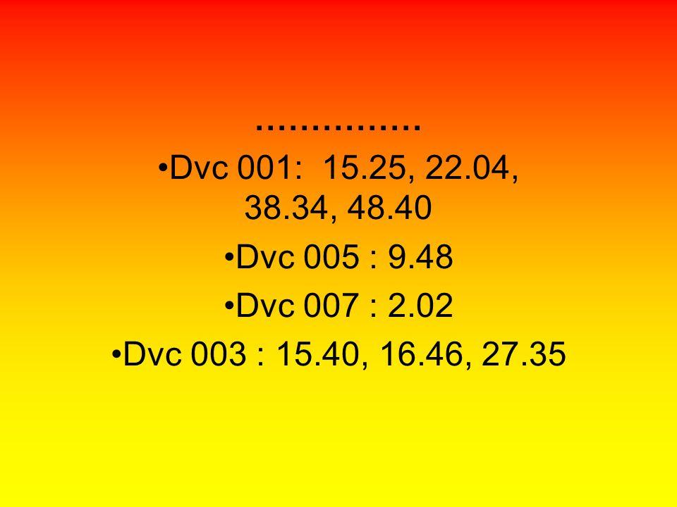 …………… Dvc 001: 15.25, 22.04, 38.34, 48.40 Dvc 005 : 9.48 Dvc 007 : 2.02 Dvc 003 : 15.40, 16.46, 27.35