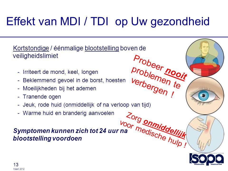 Maart 2012 Effekt van MDI / TDI op Uw gezondheid 13 Kortstondige / éénmalige blootstelling boven de veiligheidslimiet -Irriteert de mond, keel, longen
