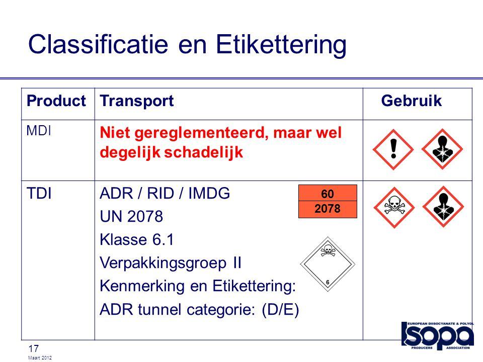 Maart 2012 17 Classificatie en Etikettering ProductTransport Gebruik MDI Niet gereglementeerd, maar wel degelijk schadelijk TDIADR / RID / IMDG UN 207