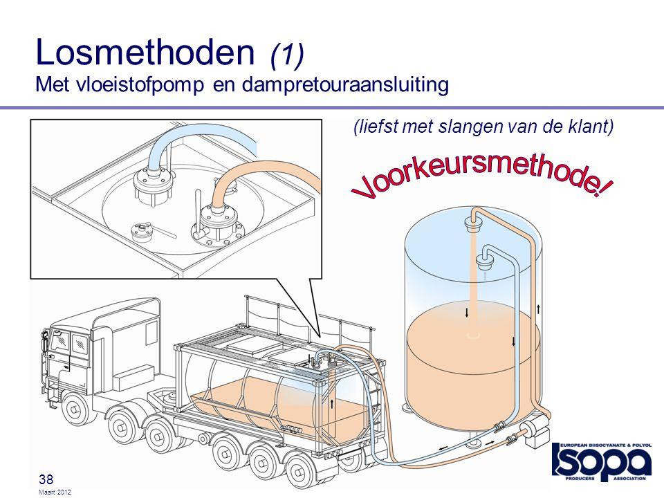 Maart 2012 38 Losmethoden (1) Met vloeistofpomp en dampretouraansluiting (liefst met slangen van de klant)