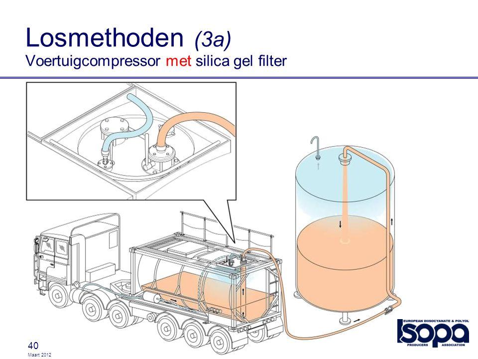 Maart 2012 40 Losmethoden (3a) Voertuigcompressor met silica gel filter
