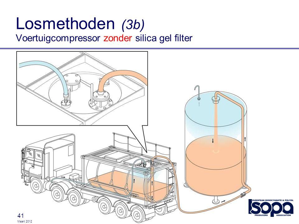 Maart 2012 41 Losmethoden (3b) Voertuigcompressor zonder silica gel filter
