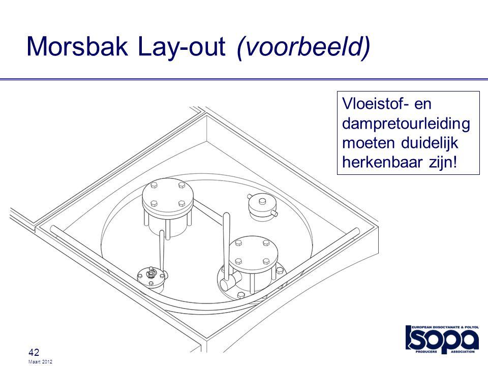 Maart 2012 42 Morsbak Lay-out (voorbeeld) Vloeistof- en dampretourleiding moeten duidelijk herkenbaar zijn!