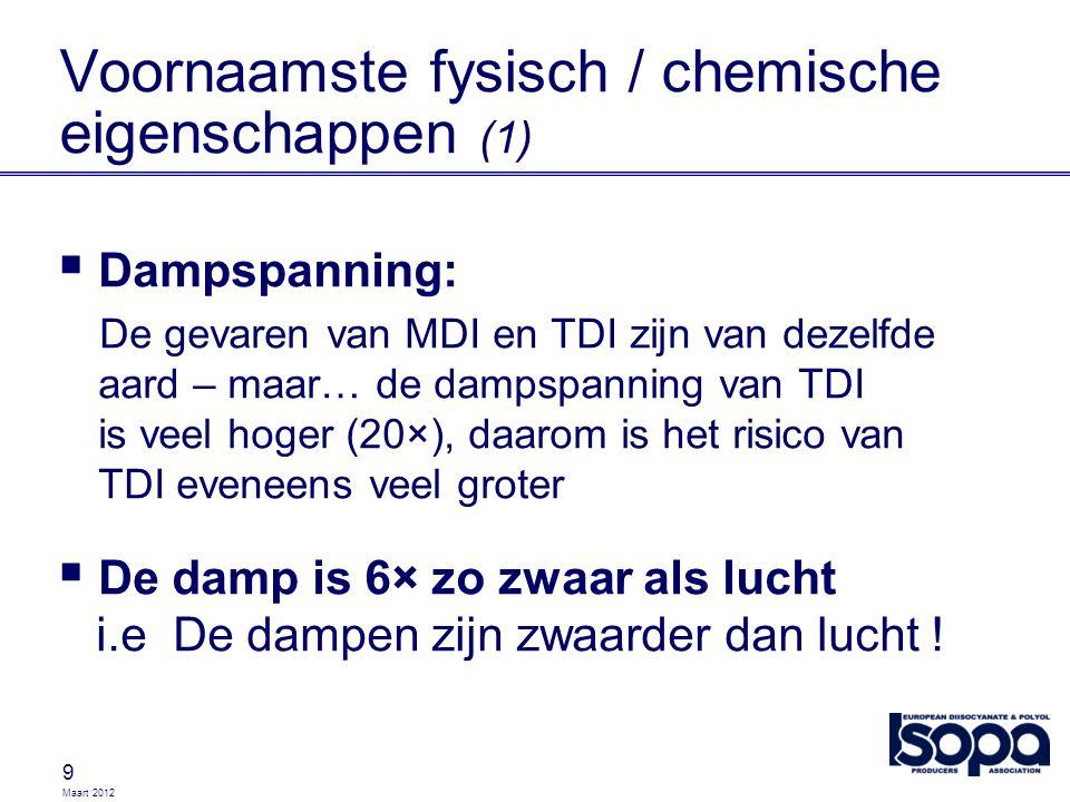 Maart 2012 9 Voornaamste fysisch / chemische eigenschappen (1)  Dampspanning: De gevaren van MDI en TDI zijn van dezelfde aard – maar… de dampspannin