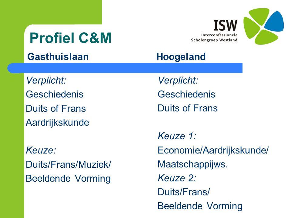 Profiel C&M Gasthuislaan Verplicht: Geschiedenis Duits of Frans Aardrijkskunde Keuze: Duits/Frans/Muziek/ Beeldende Vorming Hoogeland Verplicht: Gesch