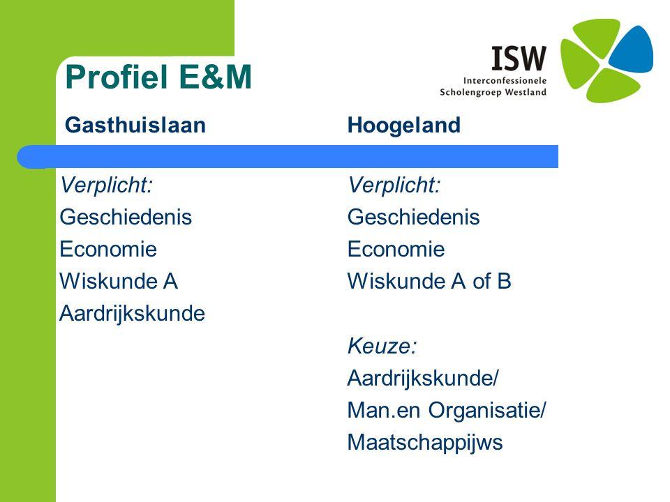 Profiel E&M Gasthuislaan Verplicht: Geschiedenis Economie Wiskunde A Aardrijkskunde Hoogeland Verplicht: Geschiedenis Economie Wiskunde A of B Keuze: