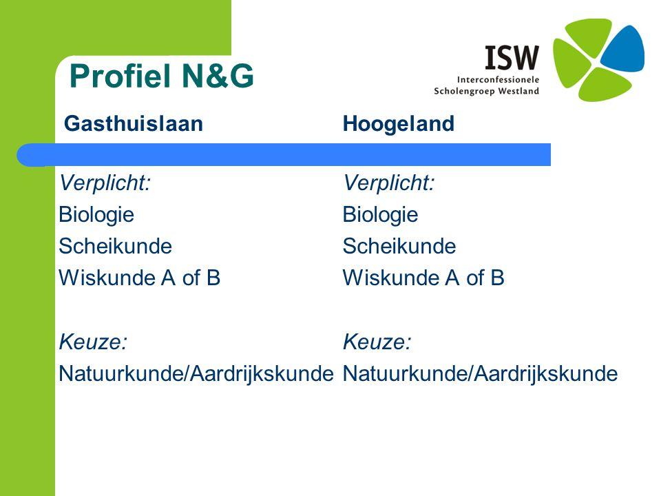 Profiel N&G Gasthuislaan Verplicht: Biologie Scheikunde Wiskunde A of B Keuze: Natuurkunde/Aardrijkskunde Hoogeland Verplicht: Biologie Scheikunde Wis