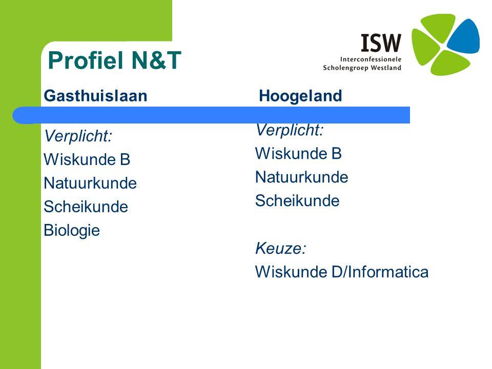 Profiel N&T Gasthuislaan Verplicht: Wiskunde B Natuurkunde Scheikunde Biologie Hoogeland Verplicht: Wiskunde B Natuurkunde Scheikunde Keuze: Wiskunde