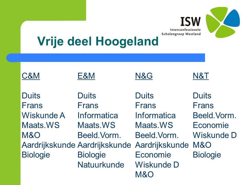 Vrije deel Hoogeland C&M Duits Frans Wiskunde A Maats.WS M&O Aardrijkskunde Biologie E&M Duits Frans Informatica Maats.WS Beeld.Vorm. Aardrijkskunde B