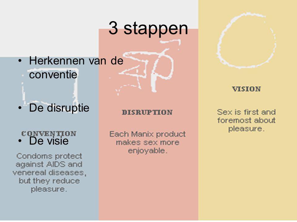 3 stappen Herkennen van de conventie De disruptie De visie