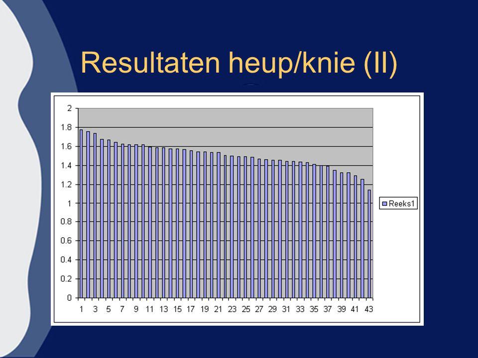 Resultaten heup/knie (II)